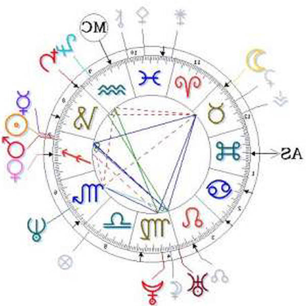 calcul signe astrologique chinois